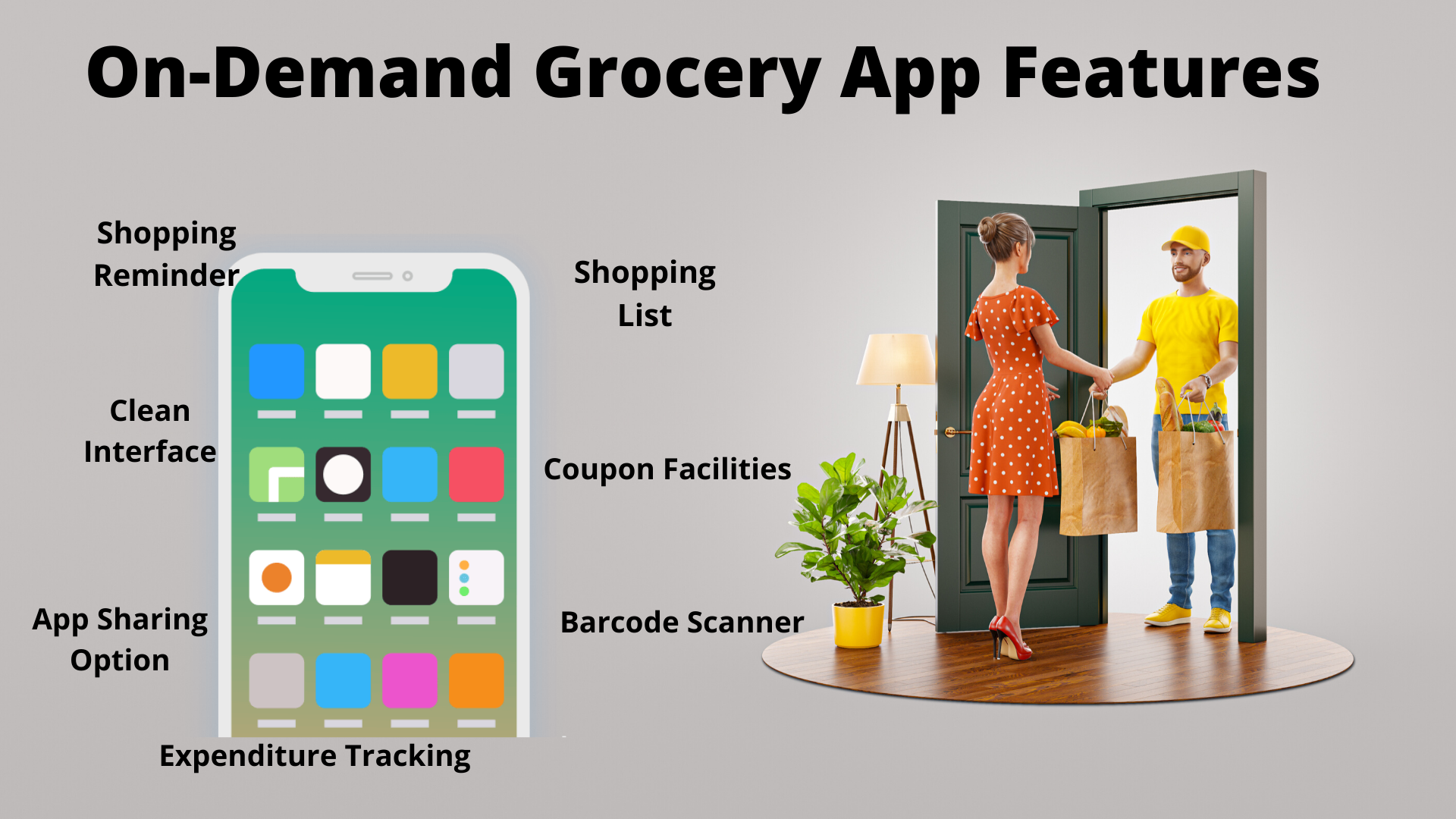 grocery app features